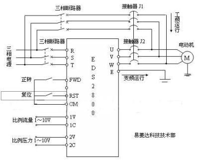 三菱变频器|三菱plc|三菱伺服电机|深圳三菱变频器