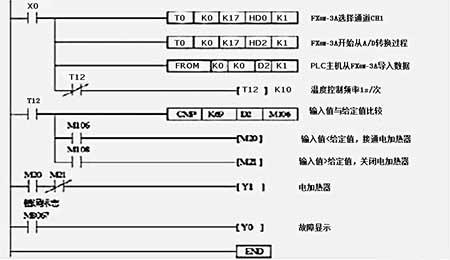 三菱plc fx3u-4ad-tc控制温度案例